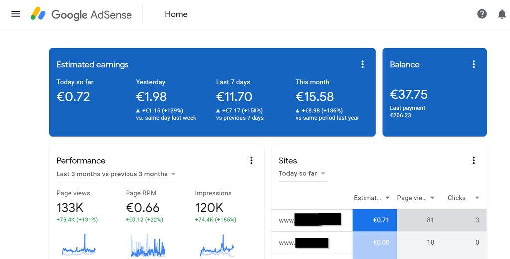 Una quinta parte de la publicidad ya pertenece a Google y Facebook